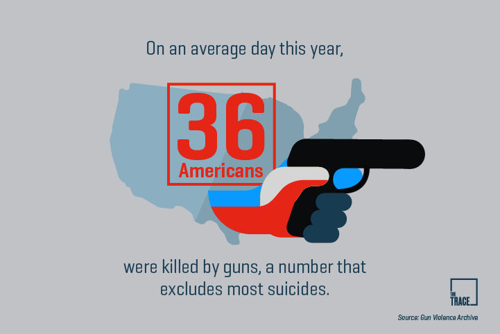Michigan Coalition to Prevent Gun Violence